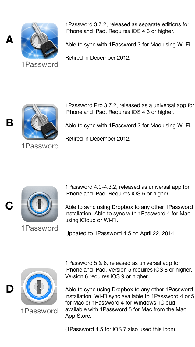 Crashing iPad ios app when syncing with Dropbox — 1Password